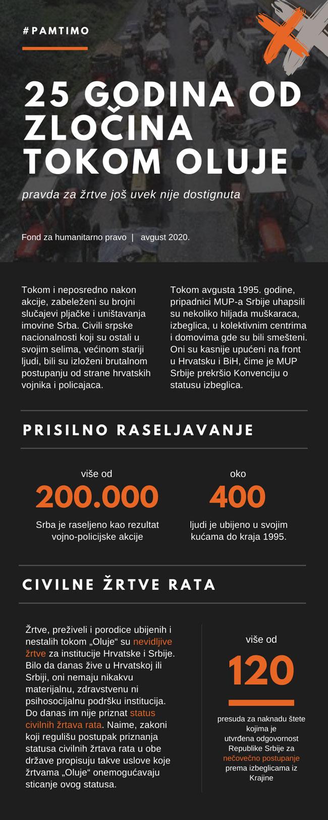 Infografik-Oluja-25(2)